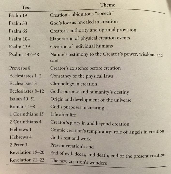 Creation Accounts In The Bible Part 2