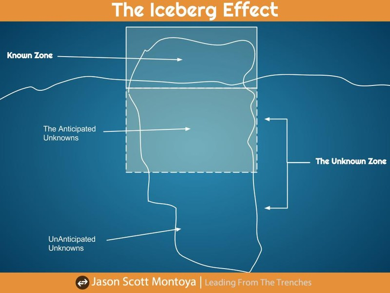 iceberg-effect-known-unknown