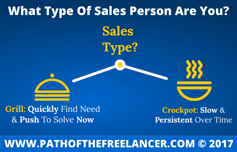 Sales Personality Type - Crockpot or Grill