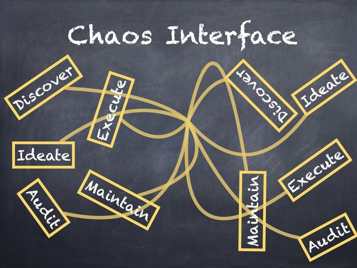 chaos-interface