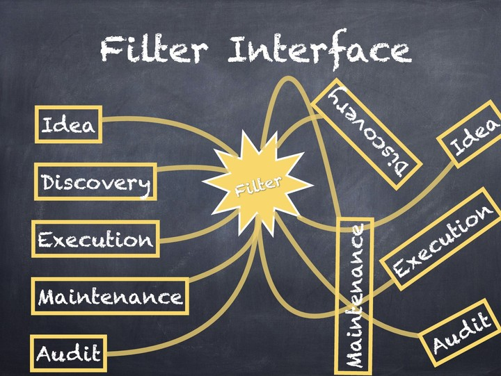 filter-interface