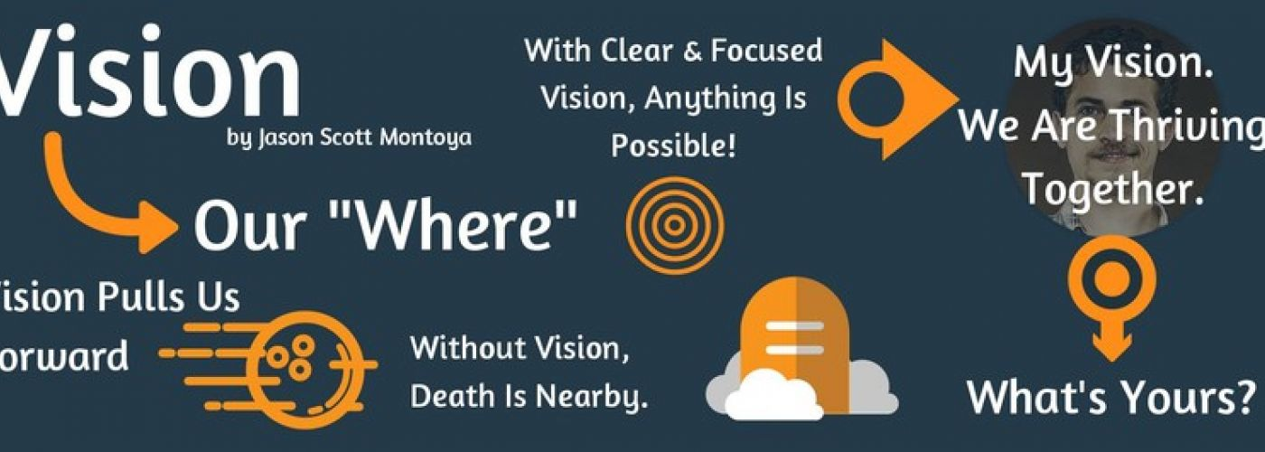 Vision Pulls Us To The Finish Line When Nothing Else Will